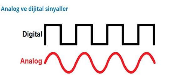 analog dijital sinyal