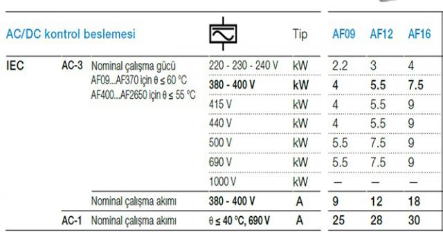 kontaktor_AC-3_AC-1