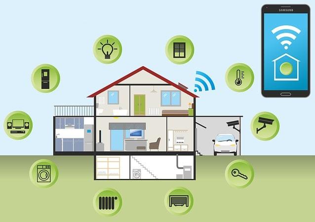 akıllı ev nedir