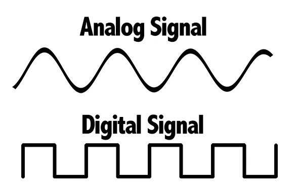 analog ve dijital sinyal