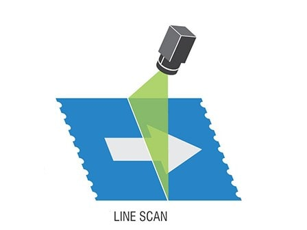 çizgi tarama kamera uygulama