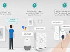 4 Google Akıllı Ev Asistanı