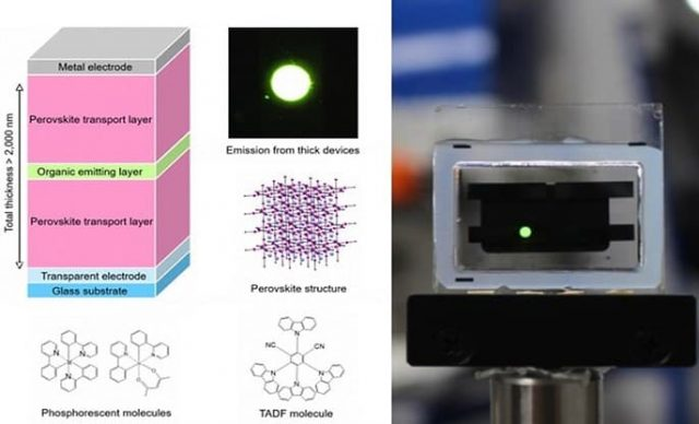 Organik Işık Yayan Diyotlar (OLED)