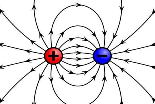 elektrik yükü nedir