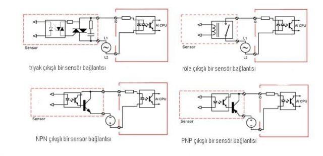 Sensörler Çıkış türleri