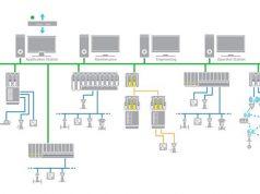 SIS (Güvenlik Enstrümantasyon Sistemi)