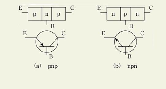 Bipolar-transist%C3%B6r.jpg