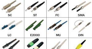 Fiber Optik Konnektör Türleri