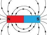 manyetik alan nedir