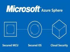 Azure IoT platformu