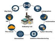 Endüstri 4 Dokuz Teknoloji
