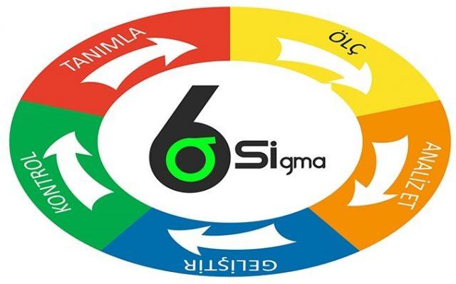 6-sigma nedir