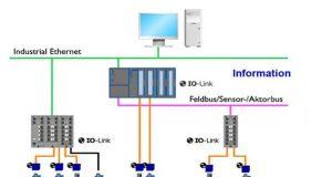 IO-Link Nedir