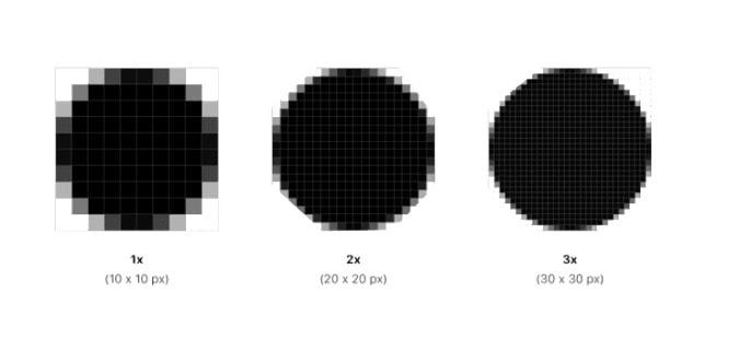 Pikseller ve Noktalar