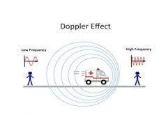 Doppler Etkisi Nedir