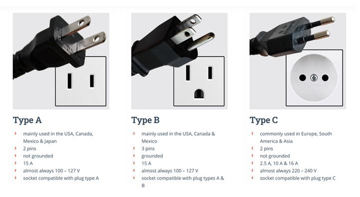 Elektrik Prizleri Nasıl Çalışır