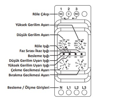 GKRC-02 Teknik detay